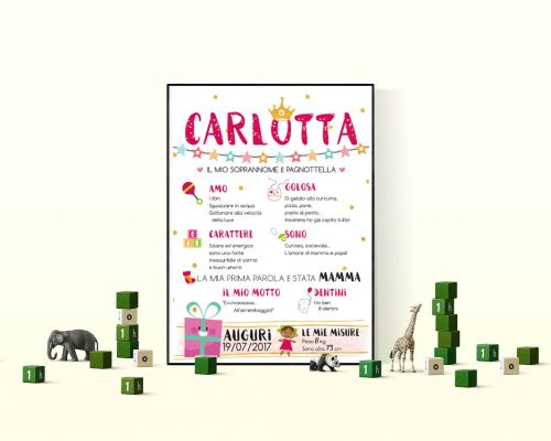 Tableau primo anno Carlotta