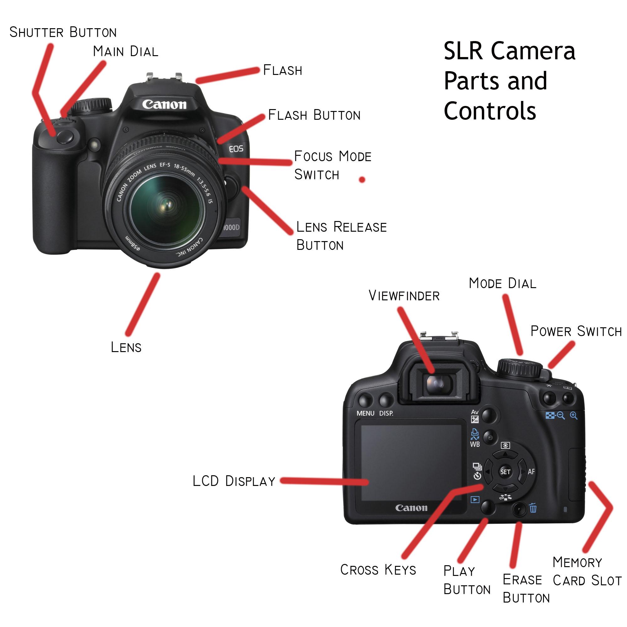 Slr Camera Parts And Controls