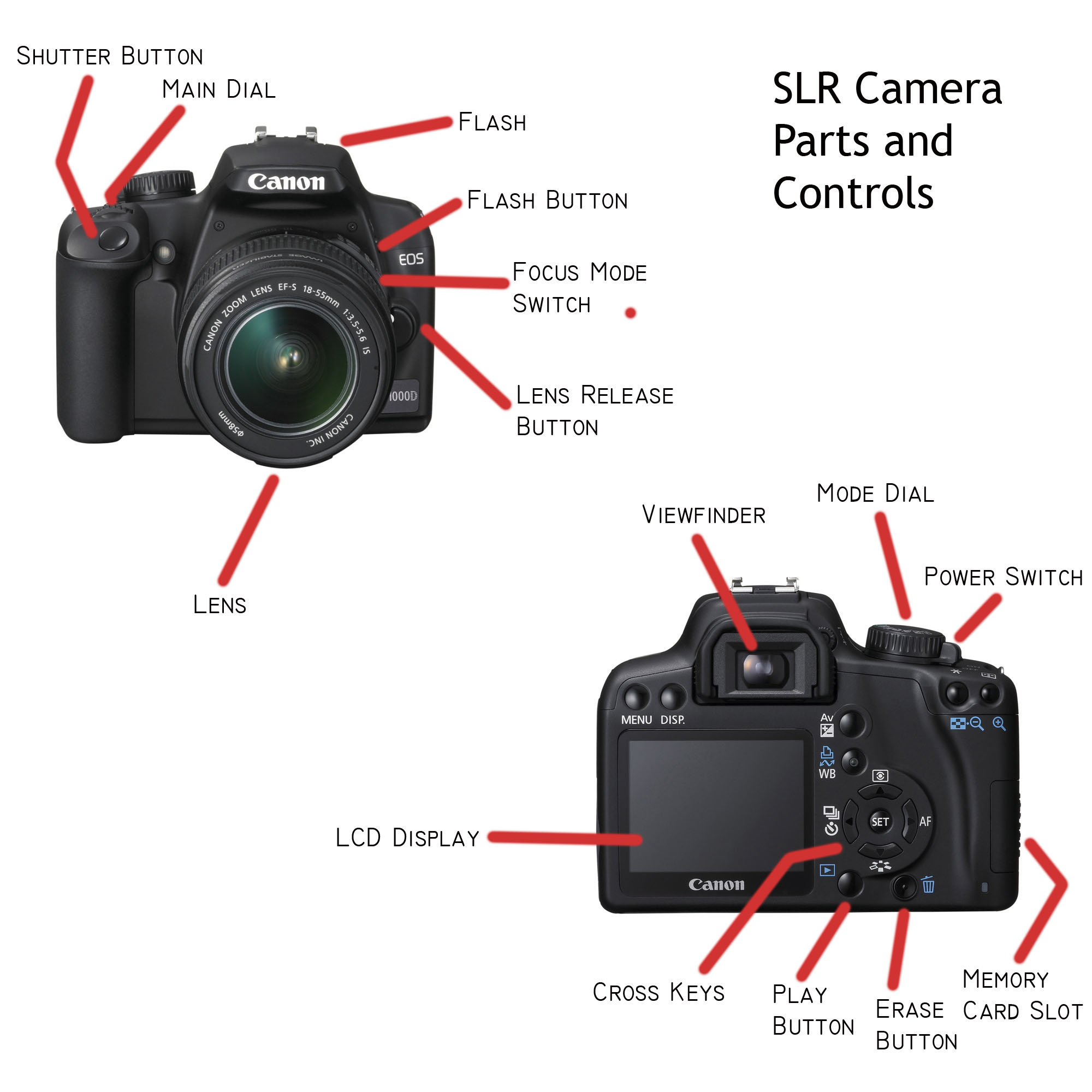 slr camera diagram pioneer avic d1 wiring parts and controls jeremy 39s blog