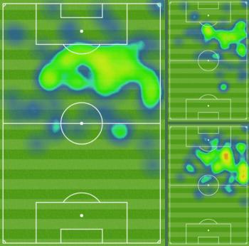 - El mapa de Messi ante el Huesca, vs. mapa contra Alavés y Valladolid. (vía fcbarcelona.cat) -