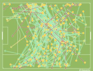 Ni un solo pase fue capaz de filtrar el Barça en la frontal del área del Málaga durante el primer tiempo.