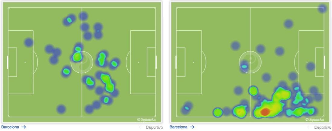 Sergio Busquets jugó muy arriba, y Arda Turan muy abierto a la derecha. (vía squawka.com)