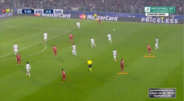 Las posiciones en mediocampo de Lahm (teórico lateral derecho) y Alaba (teórico central izquierdo) ante la Juventus.