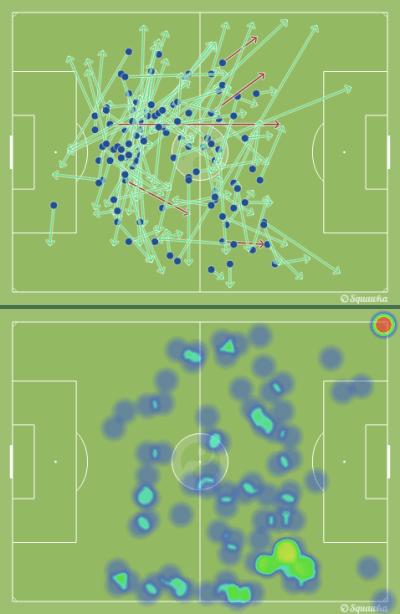 - A la izquierda, los pases de Rakitic contra el Sporting. A la derecha, el mapa de calor de Denis Suárez. (vía squawka.com)-