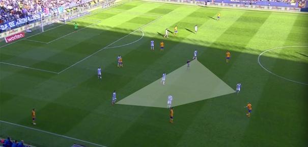 El Málaga permitía al Barça tocar por delante y a los lados del mediocampo, pero cerraba cualquier vía de acceso a la mediapunta.