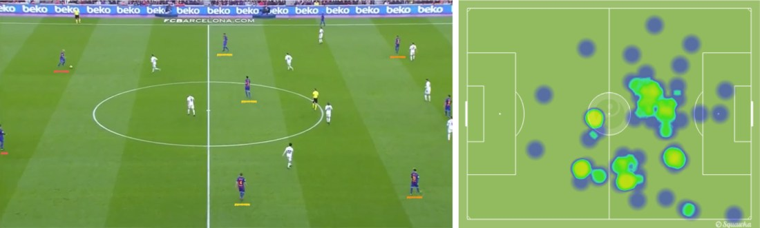 A la izquierda, la disposición de piezas en ataque del Barça. A la derecha, el mapa de las intervenciones de Leo Messi.