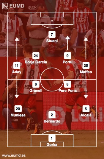 Girona XI