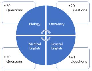 components_entrance_en