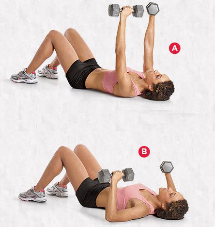 Exercise Of The Week Dumbbell Floor Press Eunicakes