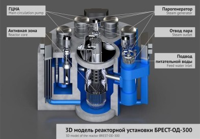 The Russian nuclear industry to switch to the development of new civilian power reactors
