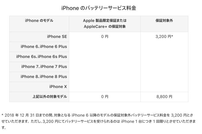 iPhoneバッテリー交換対象