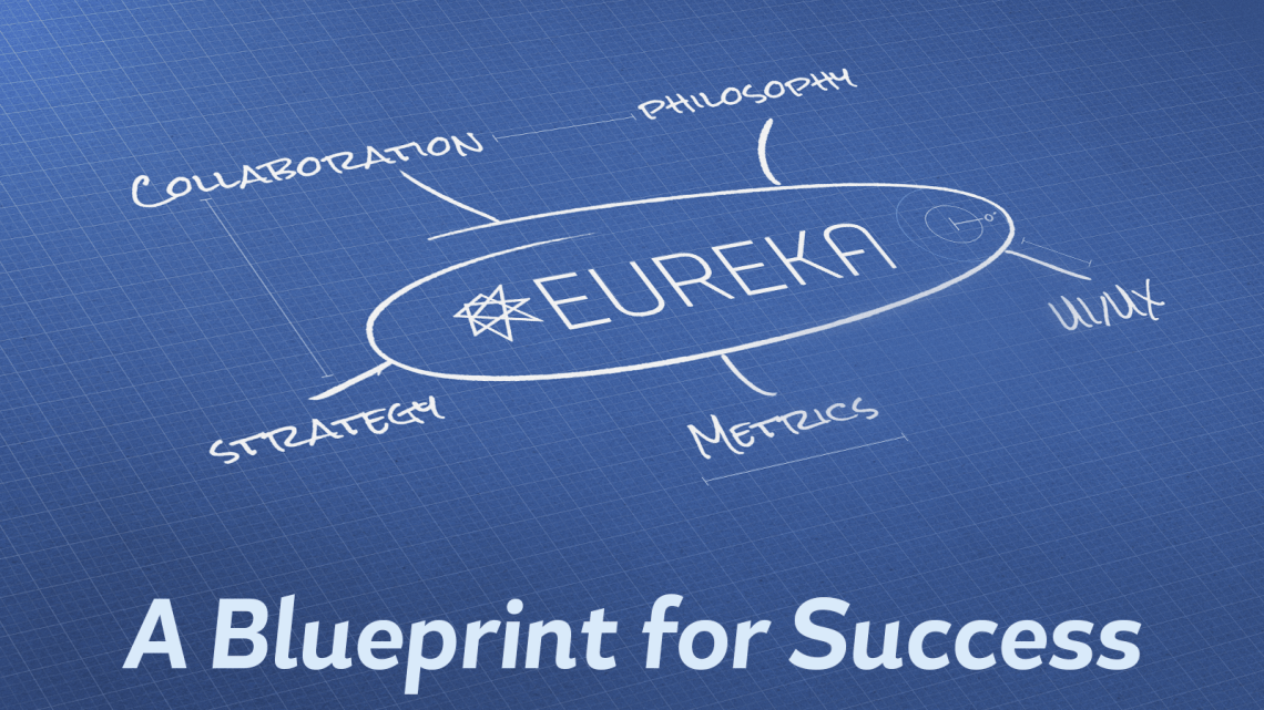 How to find the right software product development partner Austin Tx eureka software