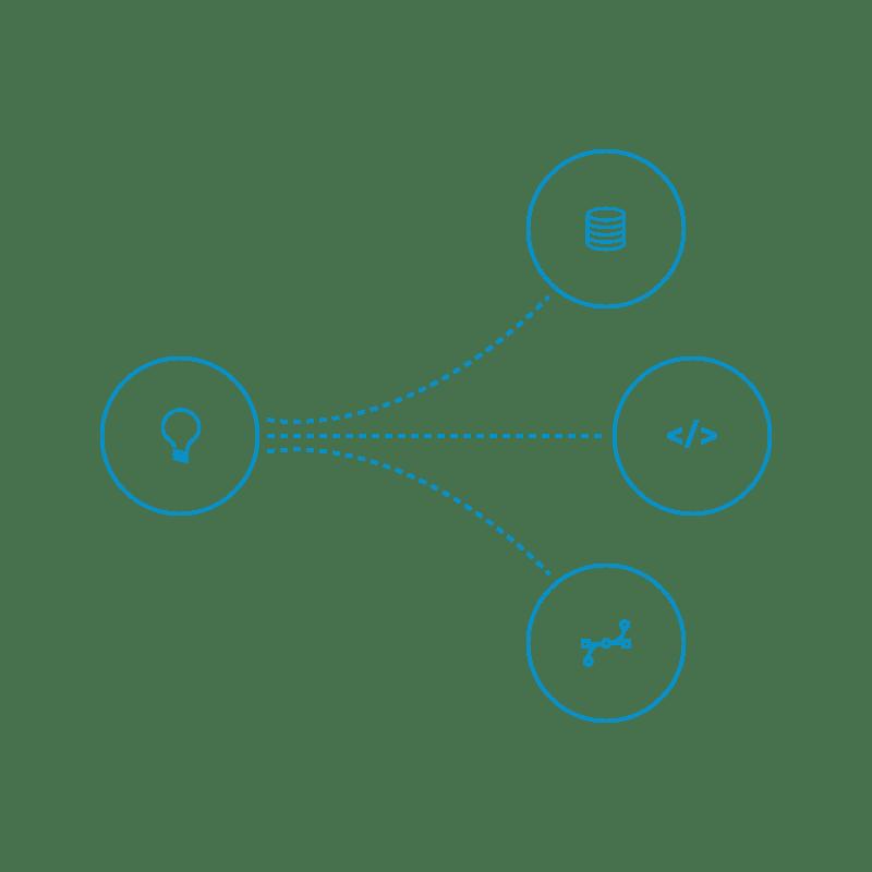 Custom Cloud API WEB software code UI/UX development experts Eureka Software Solutions Austin Tx