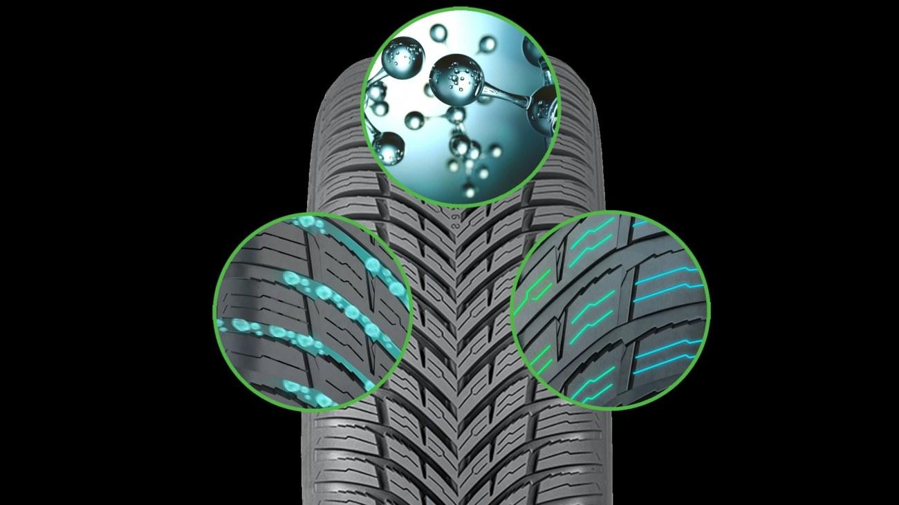 Nokian Tyres - Season Sense concept -Seasonproof