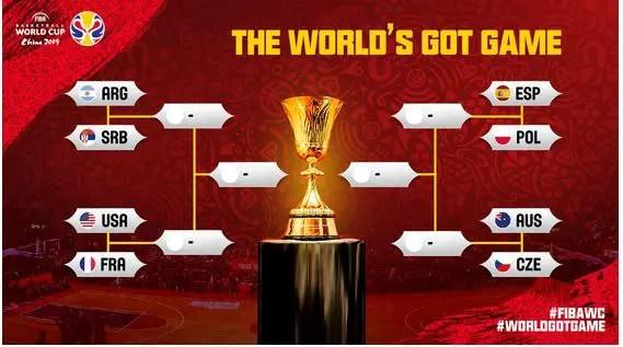 Fiba World Cup: da oggi i quarti di finale. Breve introduzione e pronostici