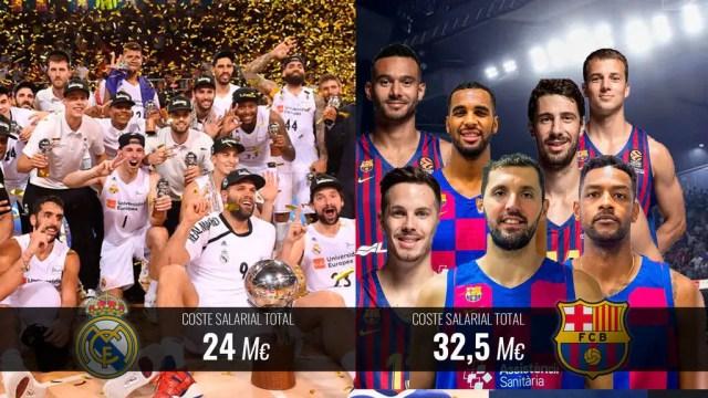La grande domanda spagnola sulle riduzioni di salari: perché Barça sì e Real no?