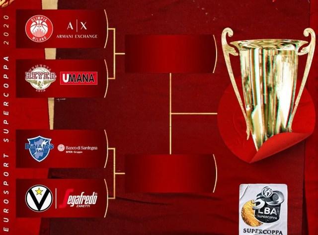 Eurosport Supercoppa 2020: Milano vs Venezia: un grande classico