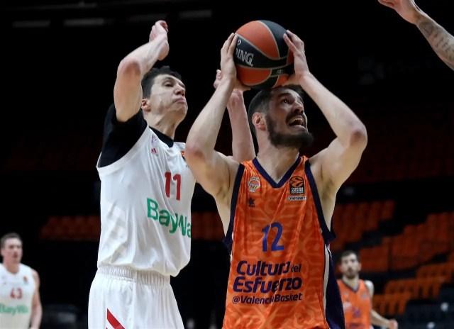 Valencia Basket, movimenti tra Eurocup ed Eurolega