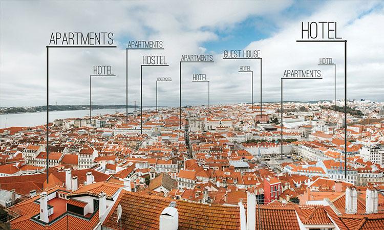 mercado imobiliario portugues