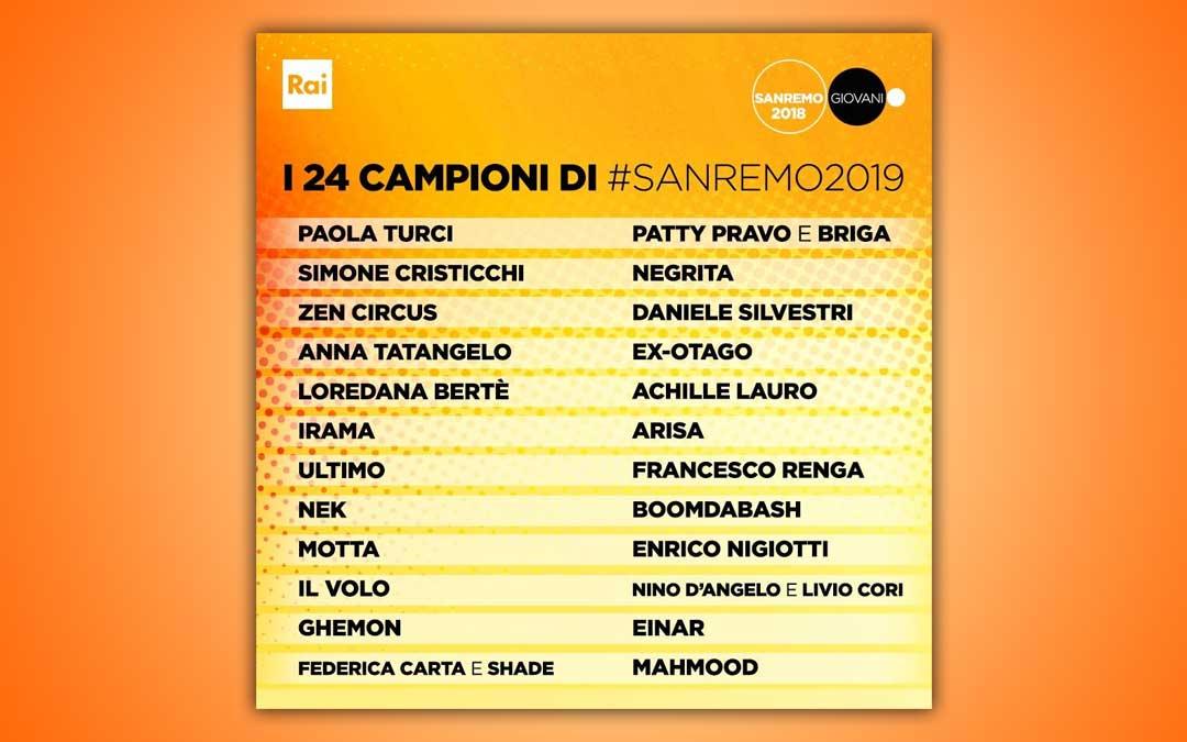 Sanremo Giovani 2018 – Mahmood vince la seconda serata. Completata la rosa dei Big