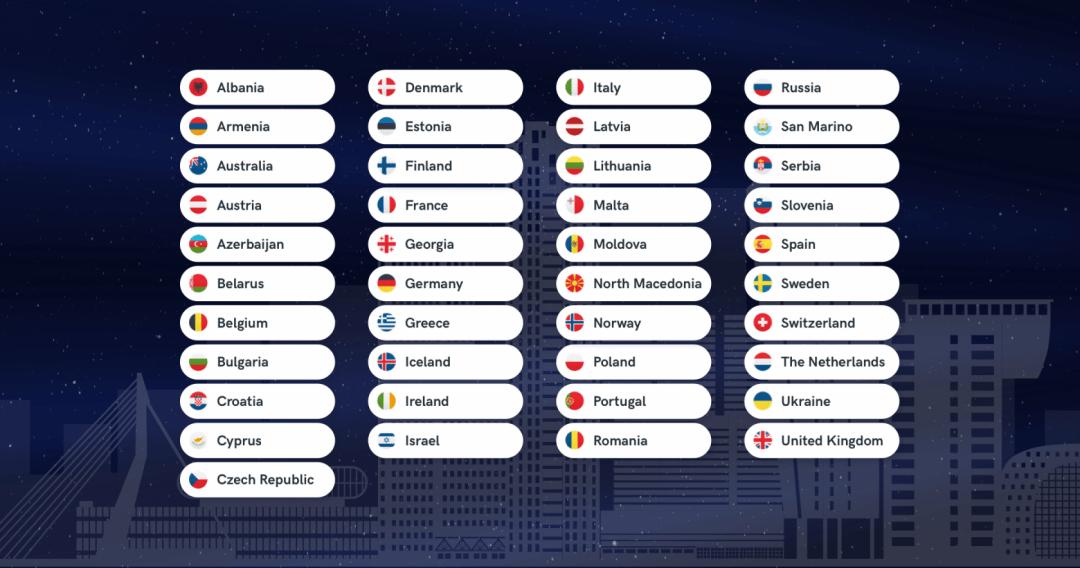 Eurovision 2020 – 41 Paesi in concorso a Rotterdam
