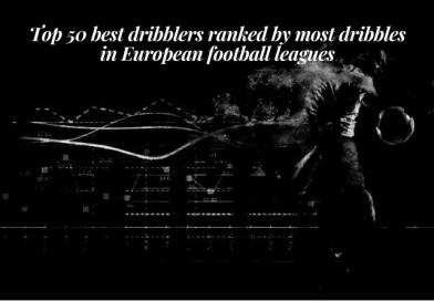Top 50 best dribblers ranked by most dribbles in European football leagues