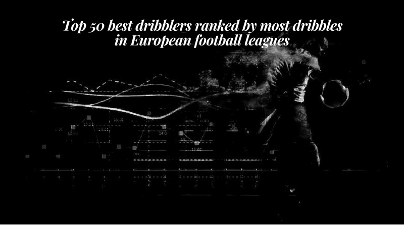 Top 50 best dribblers ranked by most dribbles in European football leagues
