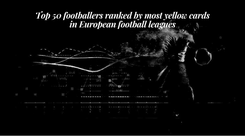 Top 50 footballers ranked by most yellow cards in European football leagues