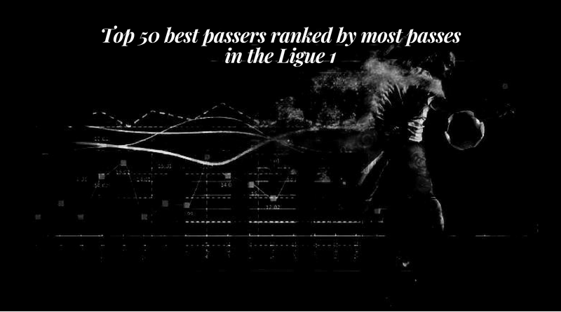 Top 50 best passers ranked by most passes in the Ligue 1