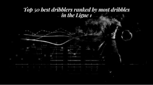 Top 50 best dribblers ranked by most dribbles in the Ligue 1