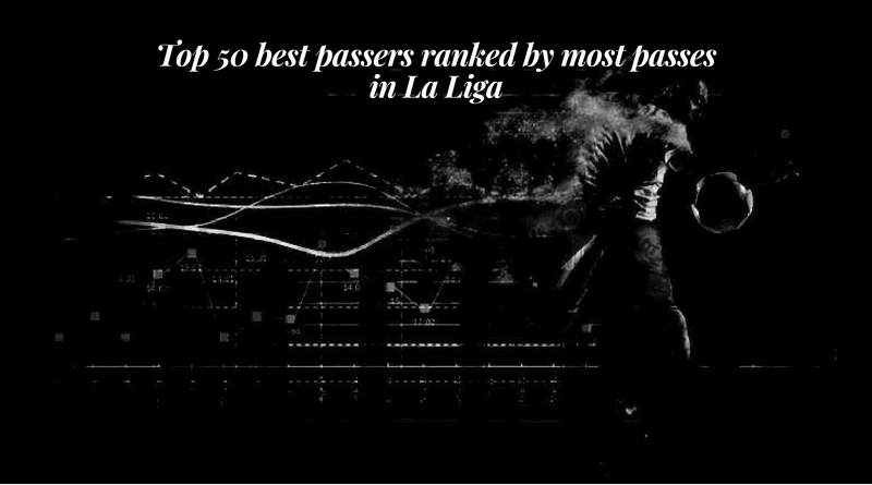 Top 50 best passers ranked by most passes in La Liga