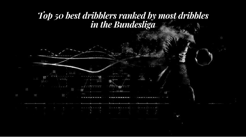 Top 50 best dribblers ranked by most dribbles in the Bundesliga