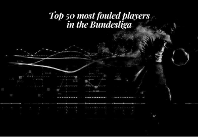 Top 50 most fouled players in the Bundesliga