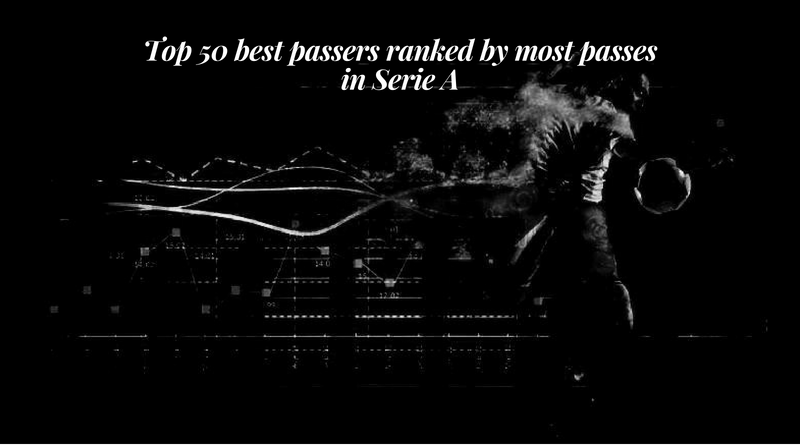 Top 50 best passers ranked by most passes in Serie A