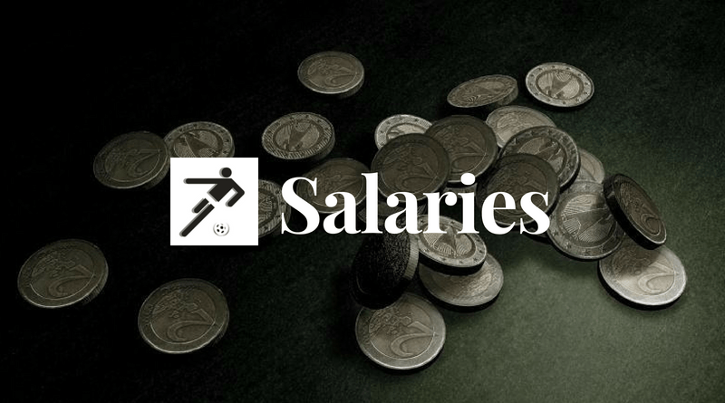 Football Salaries