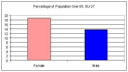 population_eu