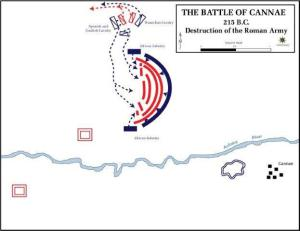 Battle_cannae_destruction-small