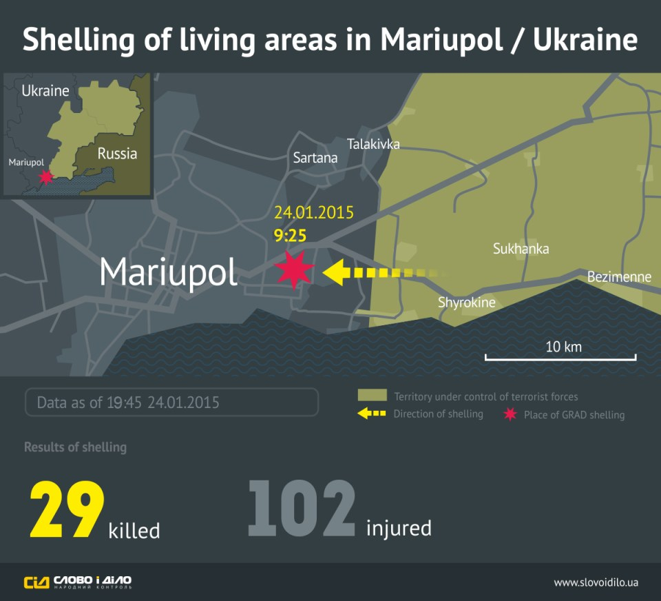 mariupol-shelling