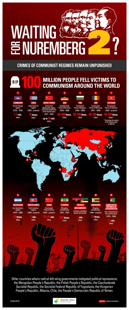 Communist crimes worldwide. Graphics by Ukrainian Crisis Media Center