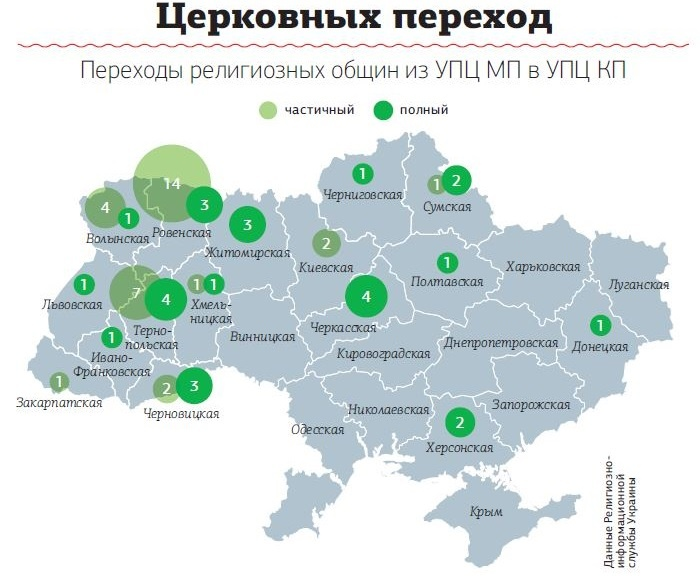 Orthodox Churches switching from the Moscow Patriarchate to the Kyiv Patriarchate: The numbers in solid green circles represent the number of parishes that switched completely. The numbers in semi-transparent circles represent churches that switched partially. (Data: The Religious-Informational Service of Ukraine; Image: NV.ua)