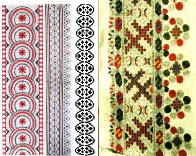 Secret Ancestral Codes 12 Main Symbols In Ukrainian Embroidery
