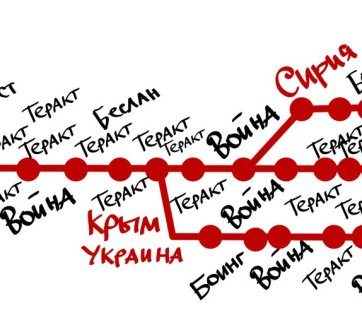 "The Russian political cartoon depicts a ""subway map"" starting in the Kremlin, Russia and dotted with terror acts and wars through the years of Putin's rule, which eventually sprouts ""Crimea, Ukraine"" and ""Syria"" branches with ""Boeing"" (MH17), ""Chemical weapons,"" and ""Bombings"" (Author: Andrey Zakirzyanov‏ @Bezizyanov via Twitter)"