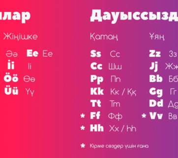 A version of latinization of the Kazakh script developed by the Kazak Grammar Nazi volunteer project. (Image: facebook.com/kazakgrammar)