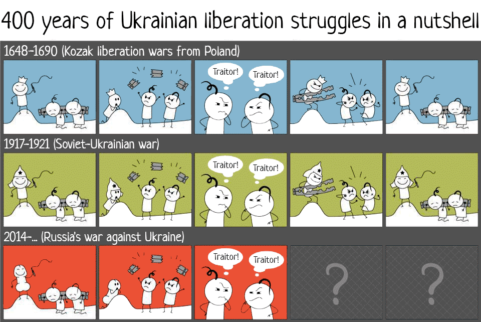 Translation/adaptation: Euromaidan Press