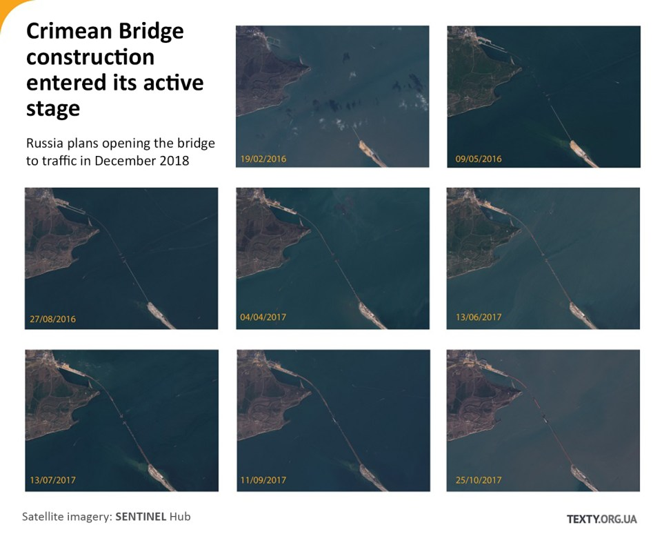 SENTINEL satellite imagery shows the progress since February 2016 of the Russia's illegal construction of its bridge to occupied Crimea to connect the peninsula to Russia's Krasnodar Krai region. Image: texty.org.ua. Download high-resolution image.