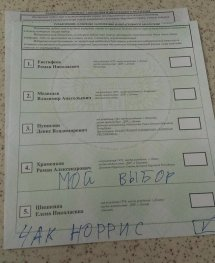 """DNR head election"" ballot paper featuring Moscow-approved Pushilin and four random persons, the handwritten text reads, ""My choice is Chuck Norris."" Source: Twitter/666_mancer"