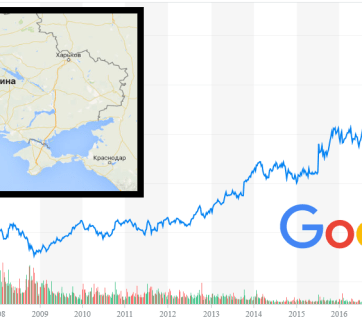 Collage: Despite international norms and principles, Google shows on its map as a part of Russia the Ukrainian peninsula of Crimea militarily occupied by Russia in 2014. The financial chart indicates that the stock price for Google's corporate parent company Alphabet Inc. more than doubled since the year Putin annexed Crimea. (Image: Euromaidan Press, Google Maps, Yahoo Finance)