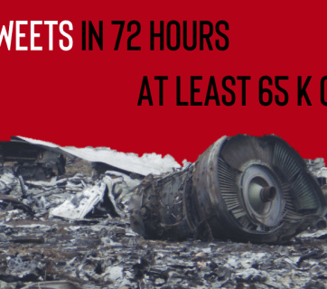 MH17 crash days: Russian trolls generated over 100K tweets, at least 65K to blame Ukraine