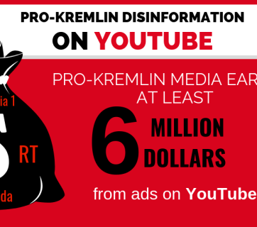 Pro-Kremlin media earned at least $6,000,000 from ads on YouTube