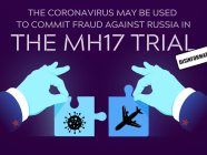 Disinformation mash-up: MH17, coronavirus, Ukraine